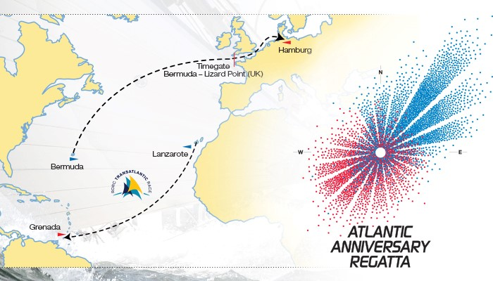 Atlantic Anniversary Regatta (West) incorporating the RORC Transatlantic Race